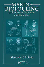 Marine Biofouling: Colonization Processes and Defenses