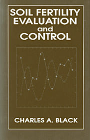 Soil Fertility Evaluation and Control