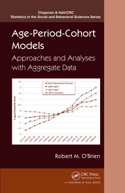 Age-Period-Cohort Models: Approaches and Analyses with Aggregate Data