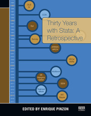 Thirty Years with Stata: A Retrospective