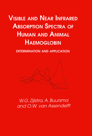 Visible and Near Infrared Absorption Spectra of Human and Animal Haemoglobin determination and application